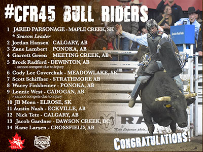 CFR Bull Riding qualifiers