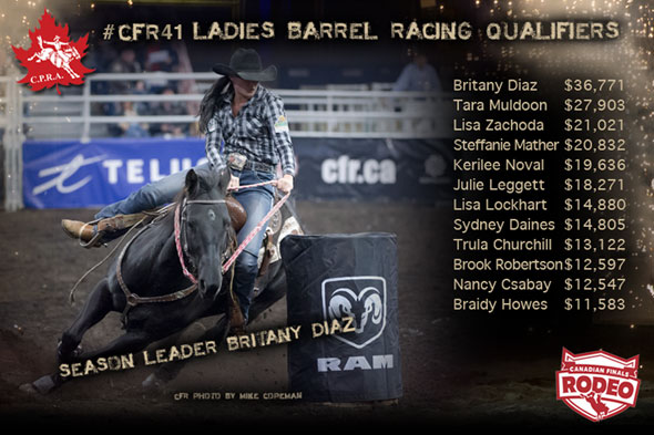 CFR Barrel Racers
